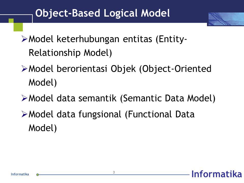 Informatika 3 Object-Based Logical Model  Model keterhubungan entitas (Entity- Relationship Model)  Model berorientasi Objek (Object-Oriented Model)