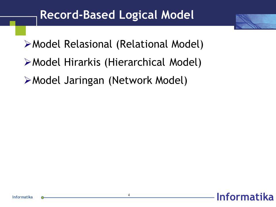 Informatika 5 Entity-Relationship Model  Pada model ini, semesta data yang ada di dunia nyata diterjemahkan/ ditransformasikan dengan memanfaatkan sejumlah perangkat konseptual menjadi sebuah diagram data yang umum disebut sebagai Diagram Entity-Relationship (Diagram E-R)  Komponen pembentuk utama Diagram E-R adalah Entitas (Entity) dan Relasi (Relation)