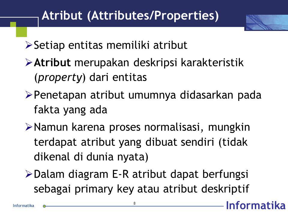 Informatika 8 Atribut (Attributes/Properties)  Setiap entitas memiliki atribut  Atribut merupakan deskripsi karakteristik (property) dari entitas 