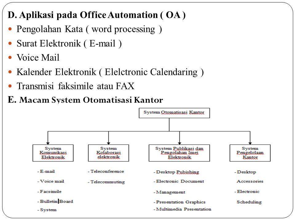 D. Aplikasi pada Office Automation ( OA ) Pengolahan Kata ( word processing ) Surat Elektronik ( E-mail ) Voice Mail Kalender Elektronik ( Elelctronic