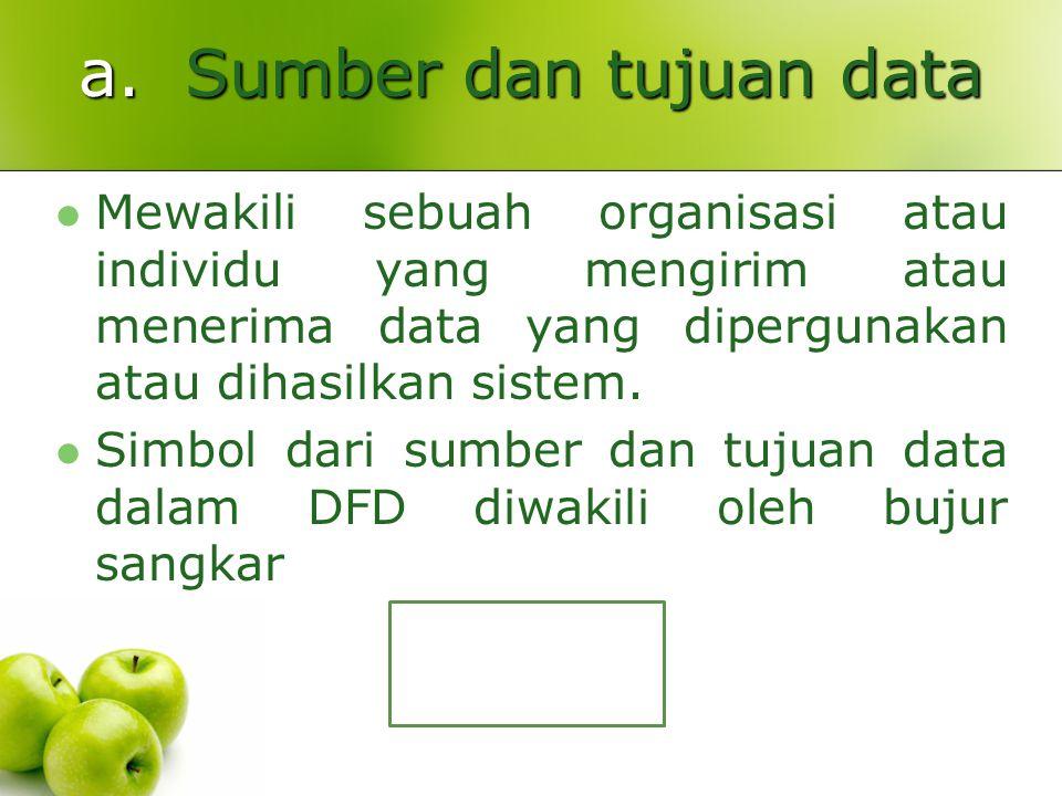 a.Sumber dan tujuan data Mewakili sebuah organisasi atau individu yang mengirim atau menerima data yang dipergunakan atau dihasilkan sistem. Simbol da