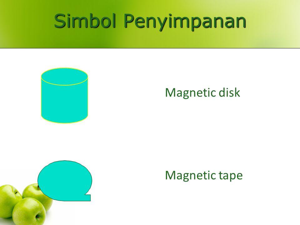 Magnetic disk Magnetic tape Simbol Penyimpanan