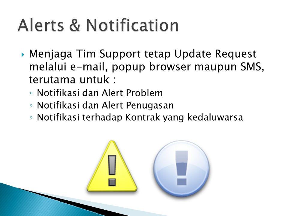  Menjaga Tim Support tetap Update Request melalui e-mail, popup browser maupun SMS, terutama untuk : ◦ Notifikasi dan Alert Problem ◦ Notifikasi dan