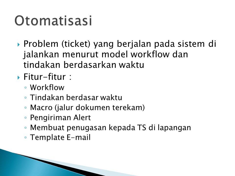  Problem (ticket) yang berjalan pada sistem di jalankan menurut model workflow dan tindakan berdasarkan waktu  Fitur-fitur : ◦ Workflow ◦ Tindakan b