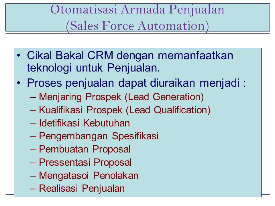 Cikal Bakal CRM dengan memanfaatkan teknologi untuk Penjualan.