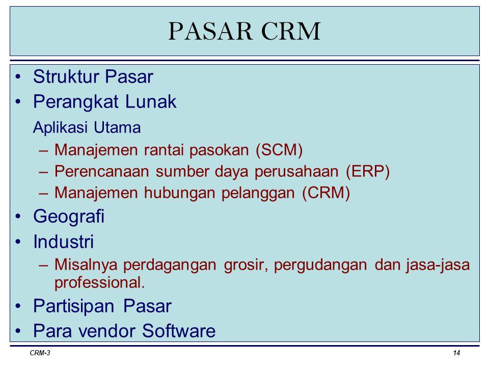 CRM-314 PASAR CRM Struktur Pasar Perangkat Lunak Aplikasi Utama –Manajemen rantai pasokan (SCM) –Perencanaan sumber daya perusahaan (ERP) –Manajemen hubungan pelanggan (CRM) Geografi Industri –Misalnya perdagangan grosir, pergudangan dan jasa-jasa professional.