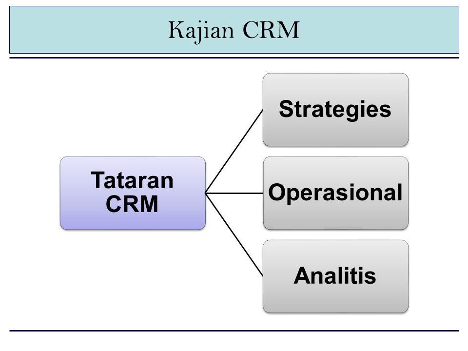 Tataran CRM StrategiesOperasionalAnalitis Kajian CRM