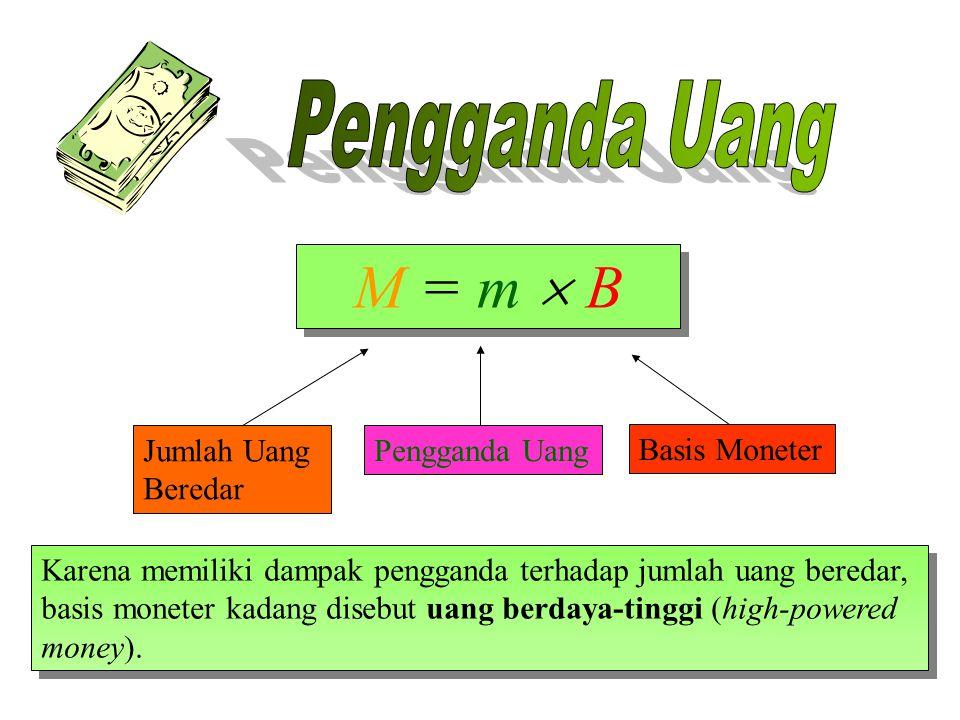 M = m  B Jumlah Uang Beredar Pengganda Uang Basis Moneter Karena memiliki dampak pengganda terhadap jumlah uang beredar, basis moneter kadang disebut