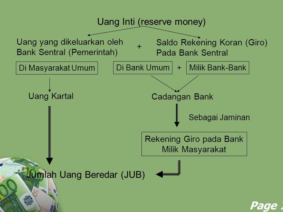 Powerpoint Templates Page 7 Uang Inti (reserve money) Uang yang dikeluarkan oleh Bank Sentral (Pemerintah) Saldo Rekening Koran (Giro) Pada Bank Sentr