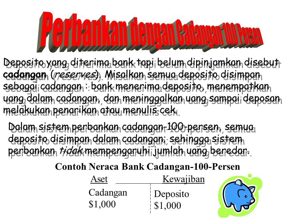 Deposito yang diterima bank tapi belum dipinjamkan disebut cadangan (reserves). Misalkan semua deposito disimpan sebagai cadangan : bank menerima depo