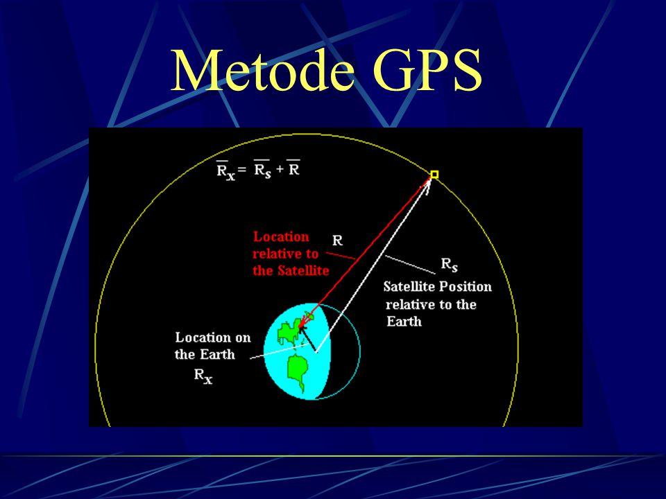 Metode GPS