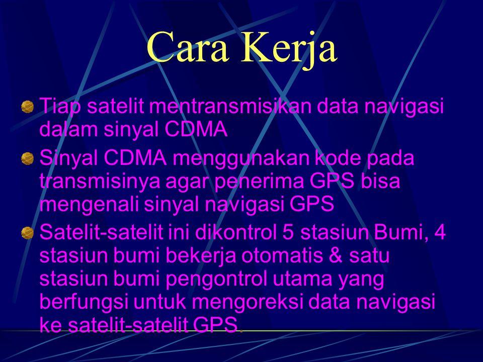 Cara Kerja Tiap satelit mentransmisikan data navigasi dalam sinyal CDMA Sinyal CDMA menggunakan kode pada transmisinya agar penerima GPS bisa mengenal