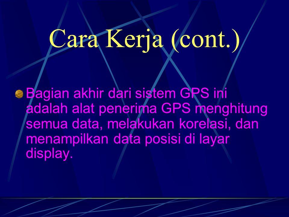Cara Kerja (cont.) Bagian akhir dari sistem GPS ini adalah alat penerima GPS menghitung semua data, melakukan korelasi, dan menampilkan data posisi di