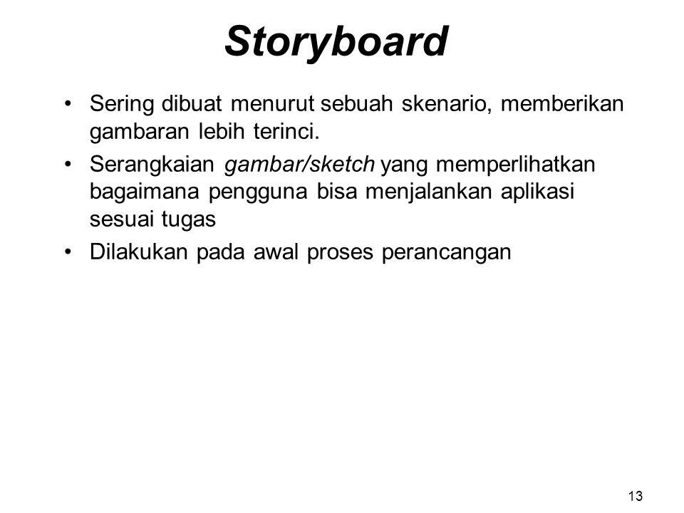 Storyboard Sering dibuat menurut sebuah skenario, memberikan gambaran lebih terinci. Serangkaian gambar/sketch yang memperlihatkan bagaimana pengguna