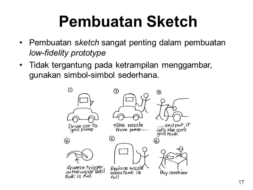 Pembuatan Sketch Pembuatan sketch sangat penting dalam pembuatan low-fidelity prototype Tidak tergantung pada ketrampilan menggambar, gunakan simbol-s