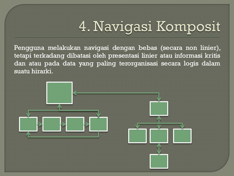 Pengguna melakukan navigasi dengan bebas (secara non linier), tetapi terkadang dibatasi oleh presentasi linier atau informasi kritis dan atau pada dat