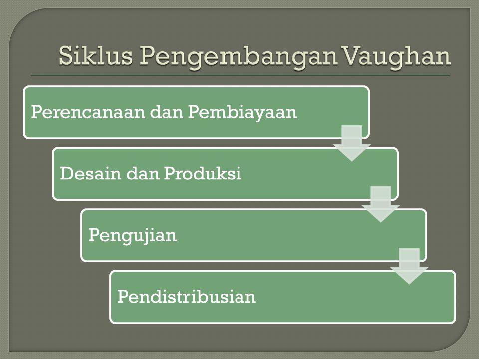 Perencanaan dan PembiayaanDesain dan ProduksiPengujianPendistribusian
