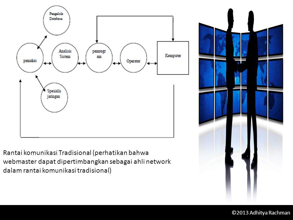 ©2013 Adhitya Rachman Rantai komunikasi Tradisional (perhatikan bahwa webmaster dapat dipertimbangkan sebagai ahli network dalam rantai komunikasi tradisional)