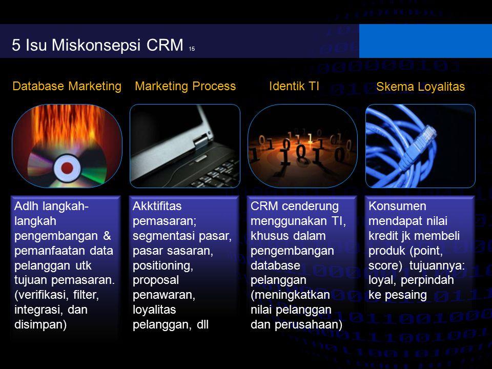 5 Isu Miskonsepsi CRM 15 Adlh langkah- langkah pengembangan & pemanfaatan data pelanggan utk tujuan pemasaran. (verifikasi, filter, integrasi, dan dis