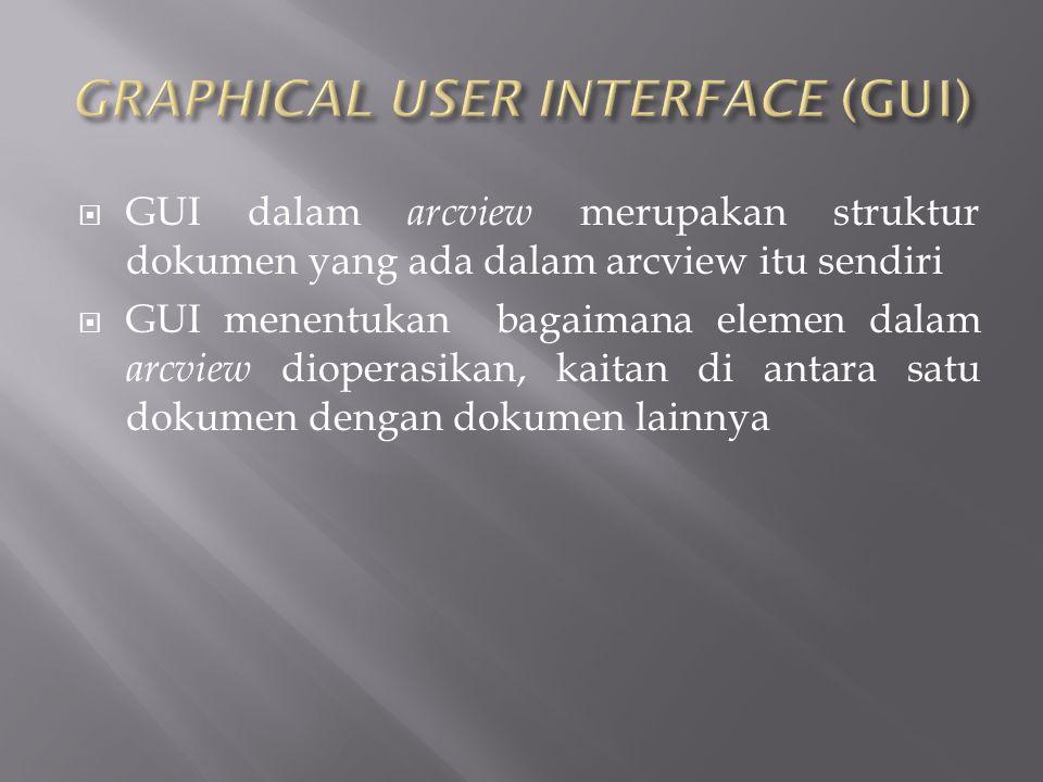 TAMPILAN GUI  Dokumen-dokumen tersebut adalah Project (*.apr):  Views  Tables  Charts  Layouts dan  Scripts