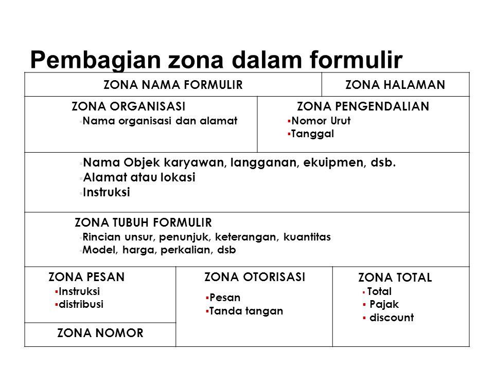 Pembagian zona dalam formulir ZONA NAMA FORMULIRZONA HALAMAN ZONA ORGANISASI  Nama organisasi dan alamat ZONA PENGENDALIAN  Nomor Urut  Tanggal  N