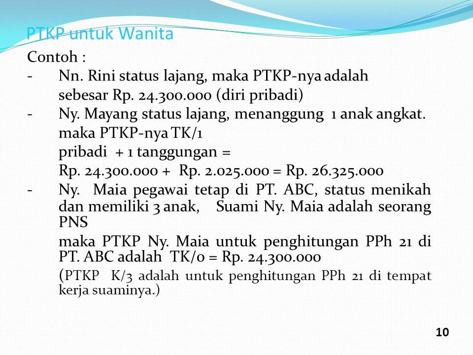 PTKP untuk Wanita Contoh : - Nn. Rini status lajang, maka PTKP-nya adalah sebesar Rp. 24.300.000 (diri pribadi) -Ny. Mayang status lajang, menanggung
