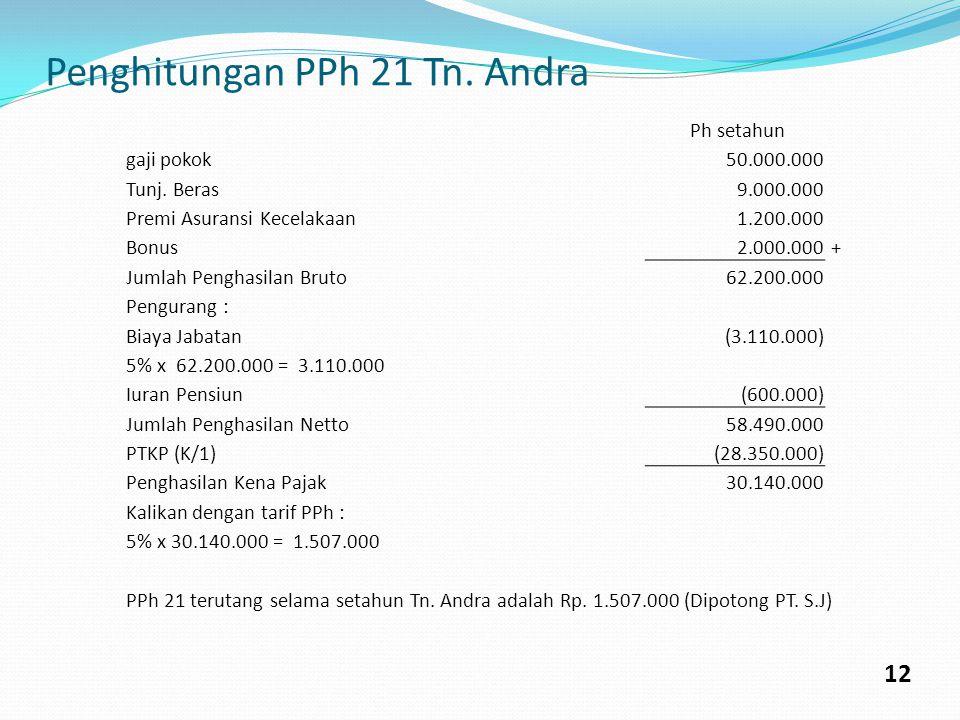 Penghitungan PPh 21 Tn.Andra Ph setahun gaji pokok 50.000.000 Tunj.