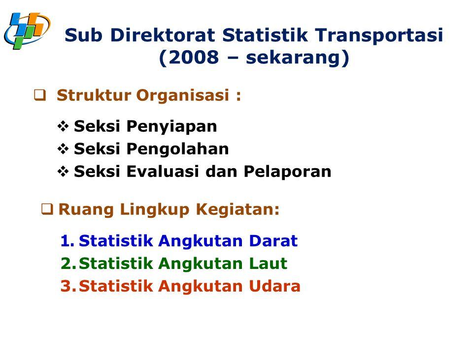 Sub Direktorat Statistik Transportasi (2008 – sekarang)  Seksi Penyiapan  Seksi Pengolahan  Seksi Evaluasi dan Pelaporan  Ruang Lingkup Kegiatan: