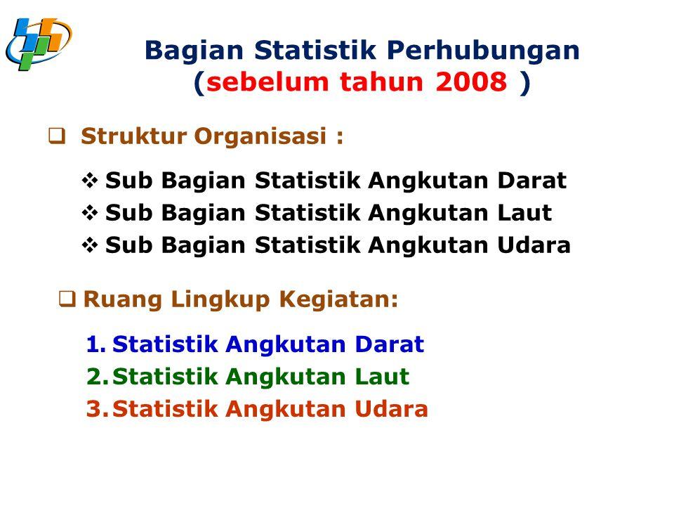 Bagian Statistik Perhubungan (sebelum tahun 2008 )  Sub Bagian Statistik Angkutan Darat  Sub Bagian Statistik Angkutan Laut  Sub Bagian Statistik A