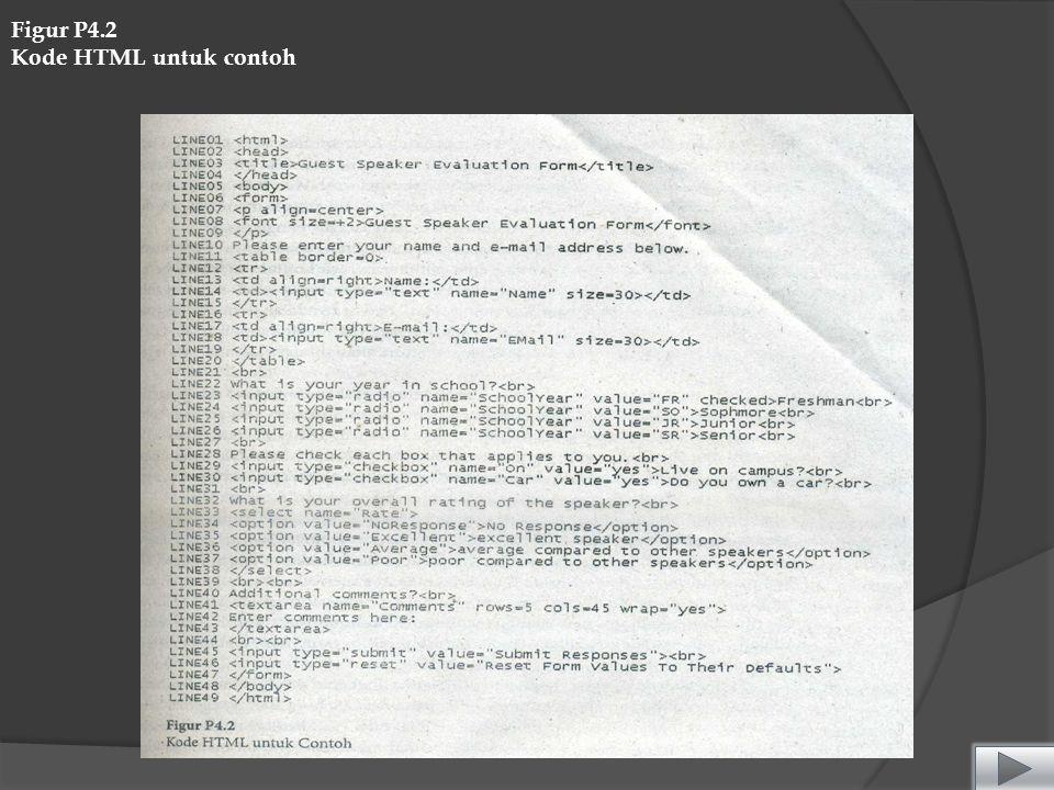 Figur P4.2 Kode HTML untuk contoh