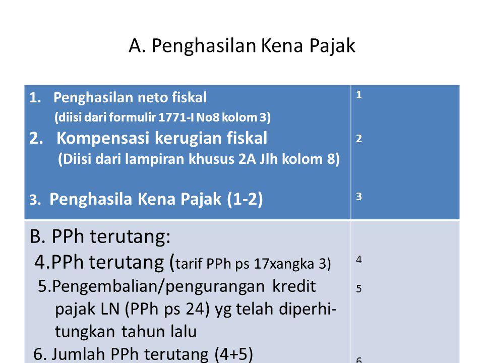 A. Penghasilan Kena Pajak 1.Penghasilan neto fiskal (diisi dari formulir 1771-I No8 kolom 3) 2.Kompensasi kerugian fiskal (Diisi dari lampiran khusus