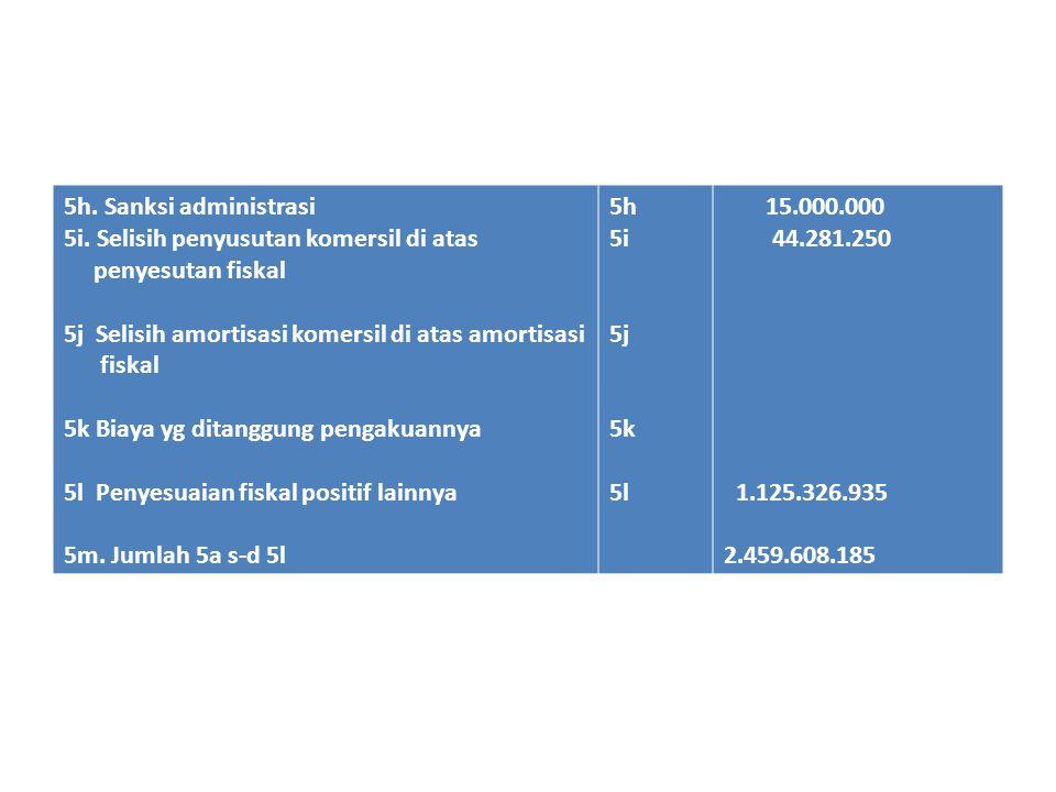 6.Penyesuaian fiskal negatif: a. Selisih penyusutan komersil di bawah penyusutan fiskal b.