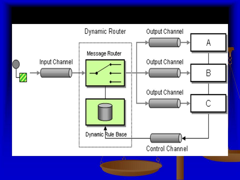 Router aplikasi adalah aplikasi yang dapat kita instal pad sistem operasi, sehingga sistem operasi tersebut akan memiliki kemampuan seperti router, contoh aplikasi ini adalah Winroute, WinGate, SpyGate, WinProxy dan lain- lain.