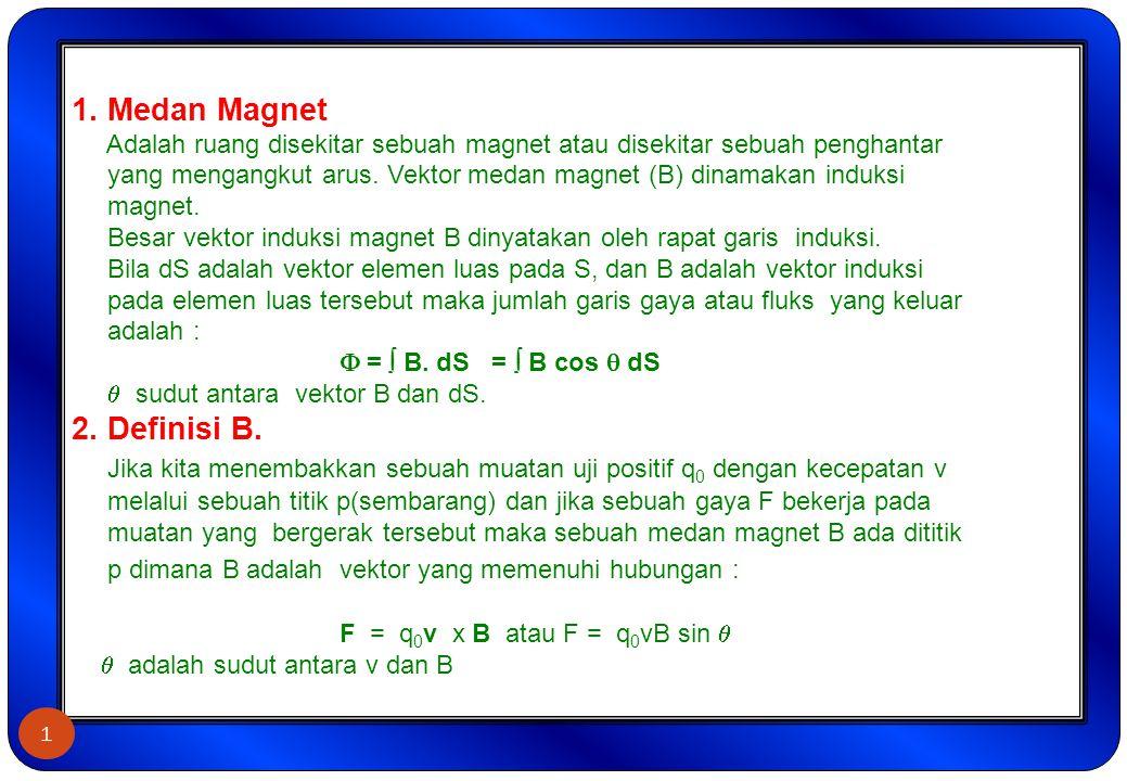 1. Medan Magnet Adalah ruang disekitar sebuah magnet atau disekitar sebuah penghantar yang mengangkut arus. Vektor medan magnet (B) dinamakan induksi