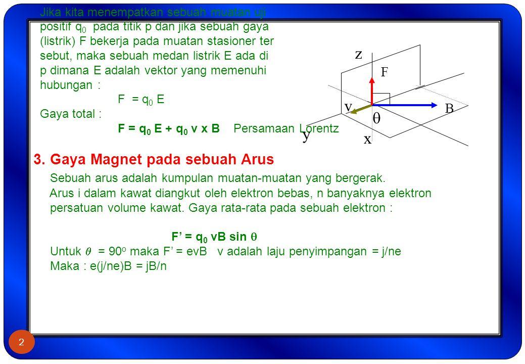 Jumlah gaya total elektron : F = (nAl)F'= nlAjB/n = B i l berlaku untuk kawat tegak lurus B Untuk hal yang lebih umum : F = il x B dF = i dl x B 4.