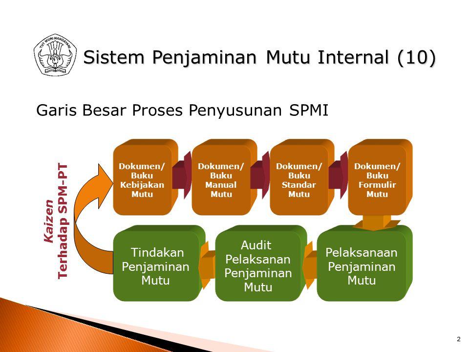 1 Kebijakan Nasional Sistem Penjaminan Mutu Perguruan Tinggi (SPM-PT)