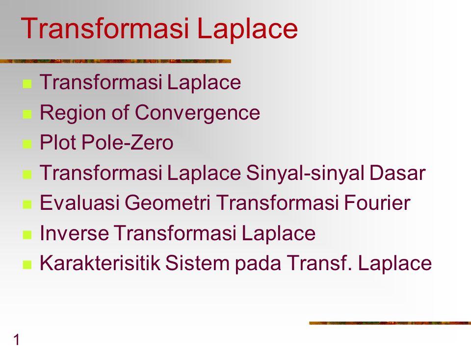 1 Transformasi Laplace Region of Convergence Plot Pole-Zero Transformasi Laplace Sinyal-sinyal Dasar Evaluasi Geometri Transformasi Fourier Inverse Tr