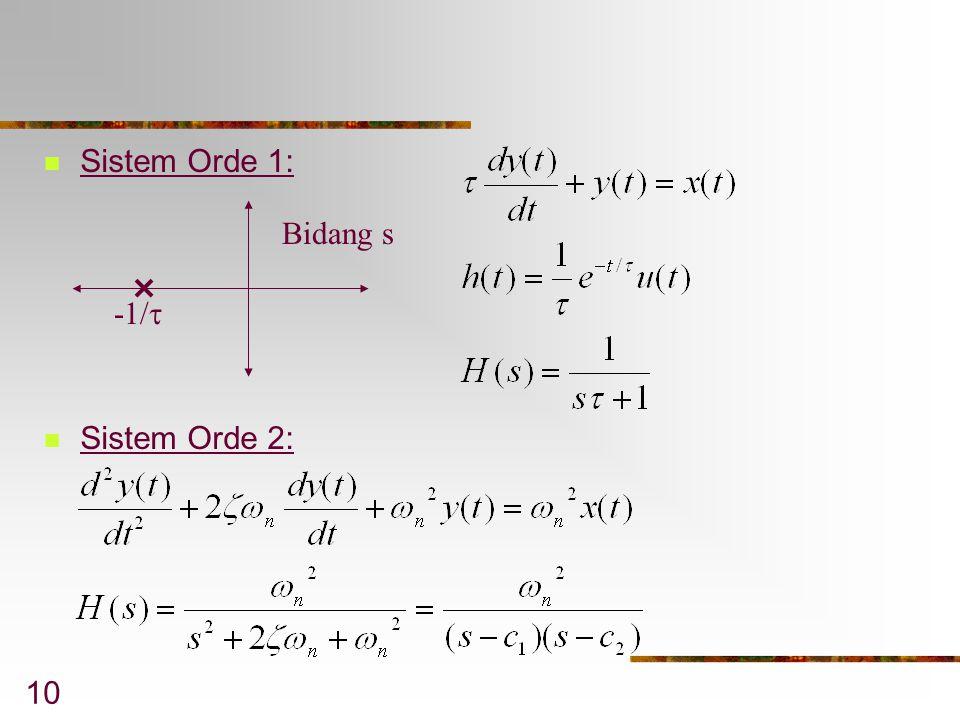 10 Sistem Orde 1: Sistem Orde 2: -1/  Bidang s