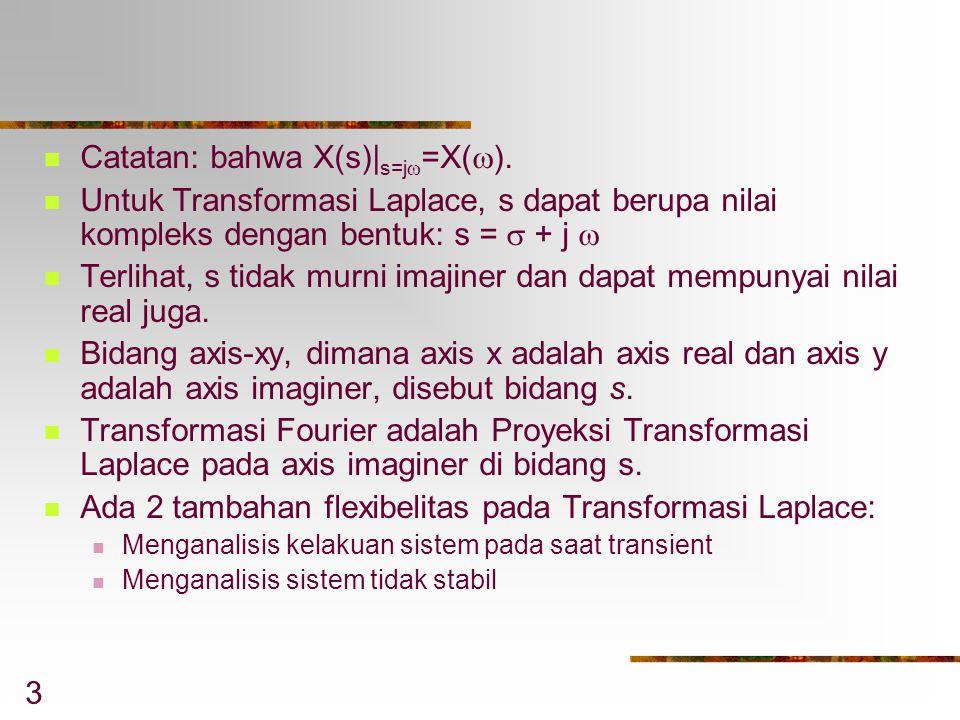 3 Catatan: bahwa X(s)| s=j  =X(  ). Untuk Transformasi Laplace, s dapat berupa nilai kompleks dengan bentuk: s =  + j  Terlihat, s tidak murni ima