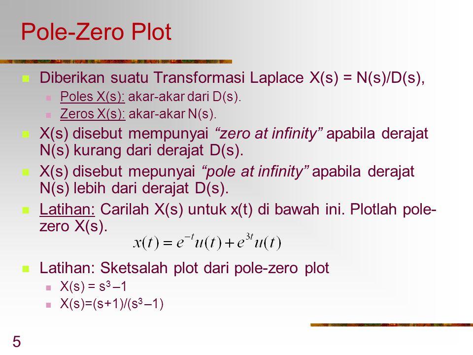 5 Pole-Zero Plot Diberikan suatu Transformasi Laplace X(s) = N(s)/D(s), Poles X(s): akar-akar dari D(s). Zeros X(s): akar-akar N(s). X(s) disebut memp