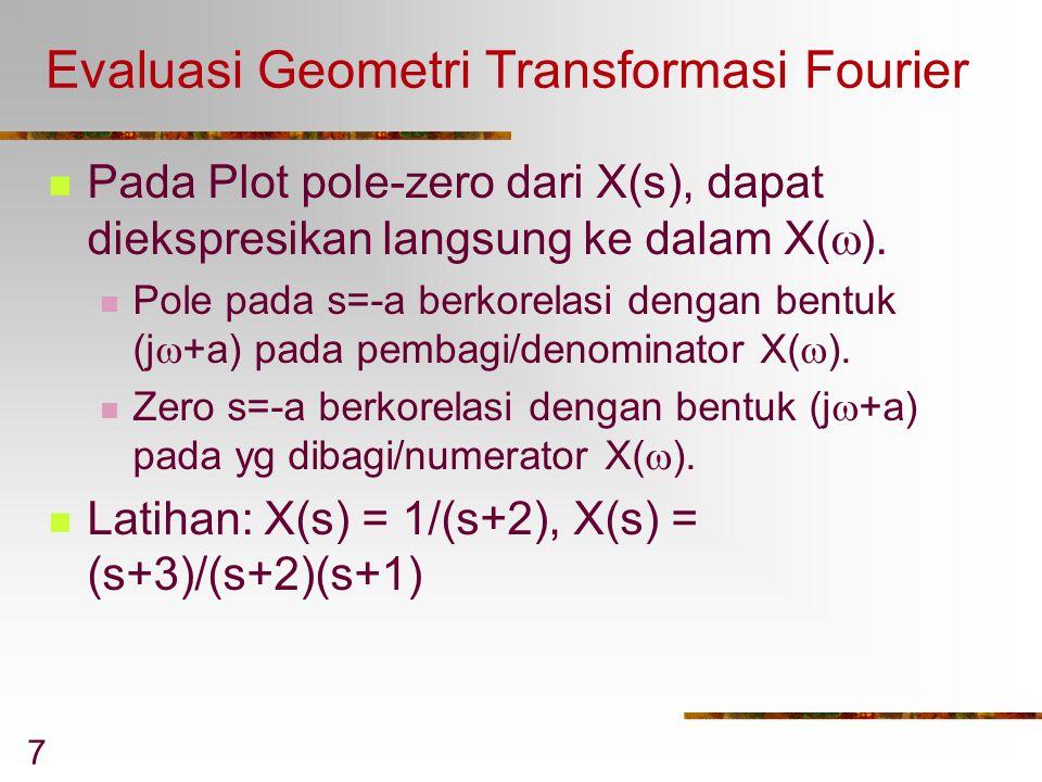 7 Evaluasi Geometri Transformasi Fourier Pada Plot pole-zero dari X(s), dapat diekspresikan langsung ke dalam X(  ). Pole pada s=-a berkorelasi denga