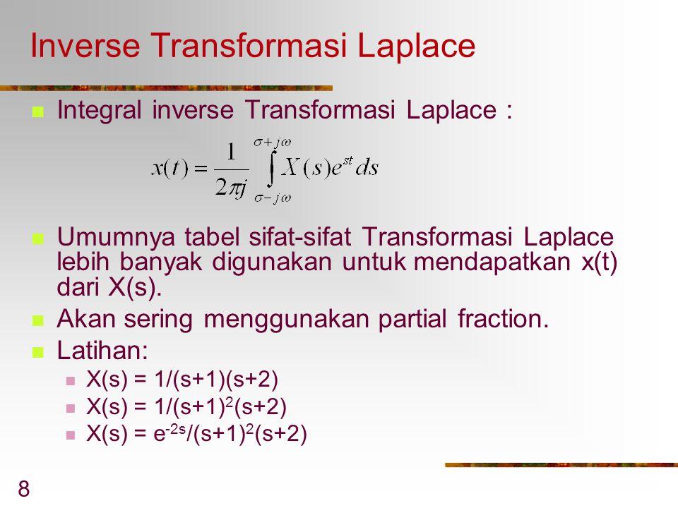 8 Inverse Transformasi Laplace Integral inverse Transformasi Laplace : Umumnya tabel sifat-sifat Transformasi Laplace lebih banyak digunakan untuk men