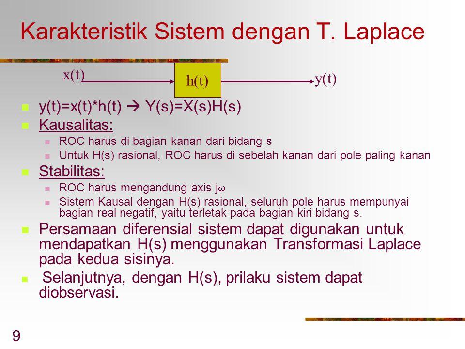 9 Karakteristik Sistem dengan T. Laplace y(t)=x(t)*h(t)  Y(s)=X(s)H(s) Kausalitas: ROC harus di bagian kanan dari bidang s Untuk H(s) rasional, ROC h