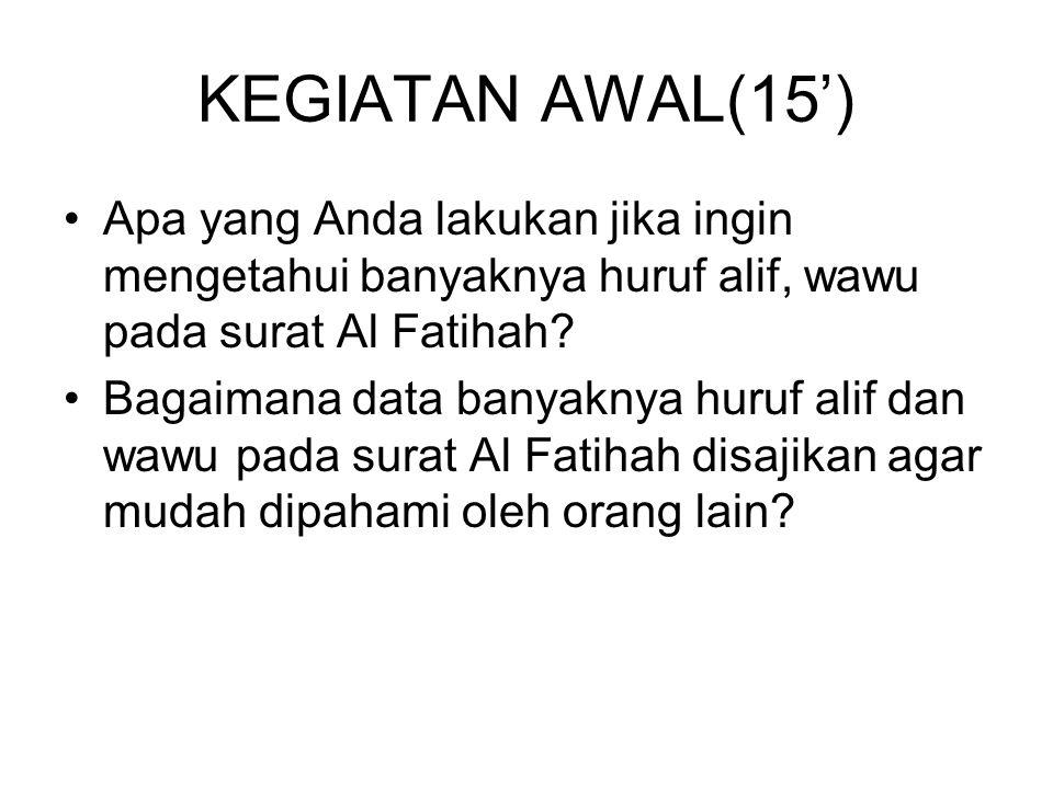 KEGIATAN AWAL(15') Apa yang Anda lakukan jika ingin mengetahui banyaknya huruf alif, wawu pada surat Al Fatihah? Bagaimana data banyaknya huruf alif d