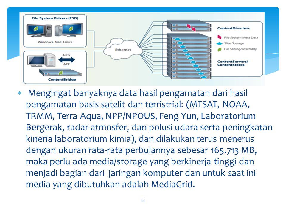  Mengingat banyaknya data hasil pengamatan dari hasil pengamatan basis satelit dan terristrial: (MTSAT, NOAA, TRMM, Terra Aqua, NPP/NPOUS, Feng Yun,