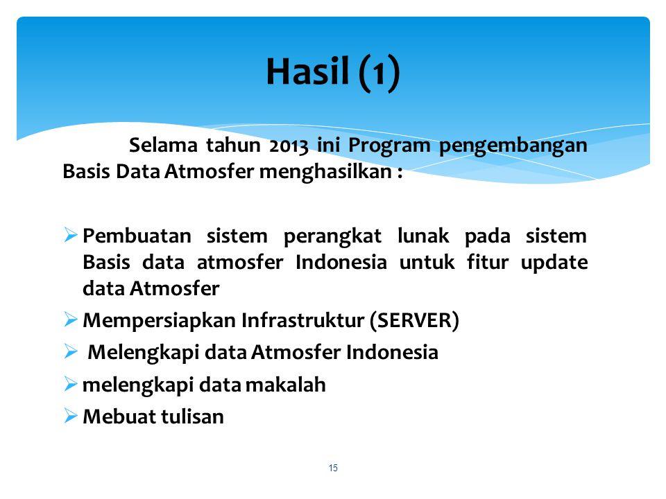 Selama tahun 2013 ini Program pengembangan Basis Data Atmosfer menghasilkan :  Pembuatan sistem perangkat lunak pada sistem Basis data atmosfer Indon