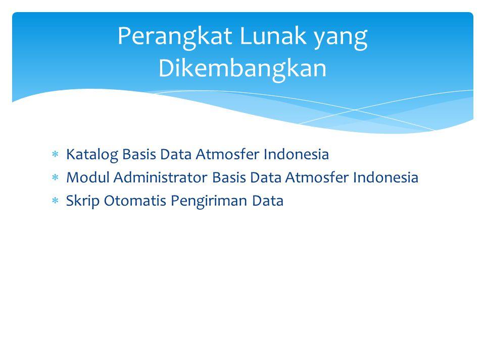 Perangkat Lunak yang Dikembangkan  Katalog Basis Data Atmosfer Indonesia  Modul Administrator Basis Data Atmosfer Indonesia  Skrip Otomatis Pengiri