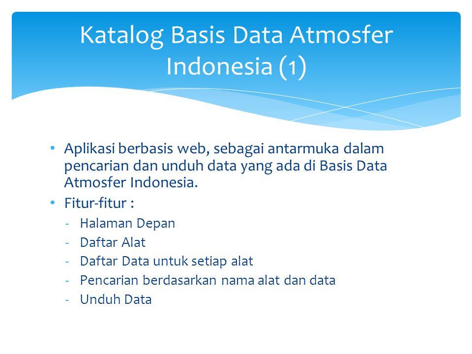 Katalog Basis Data Atmosfer Indonesia (1) Aplikasi berbasis web, sebagai antarmuka dalam pencarian dan unduh data yang ada di Basis Data Atmosfer Indo