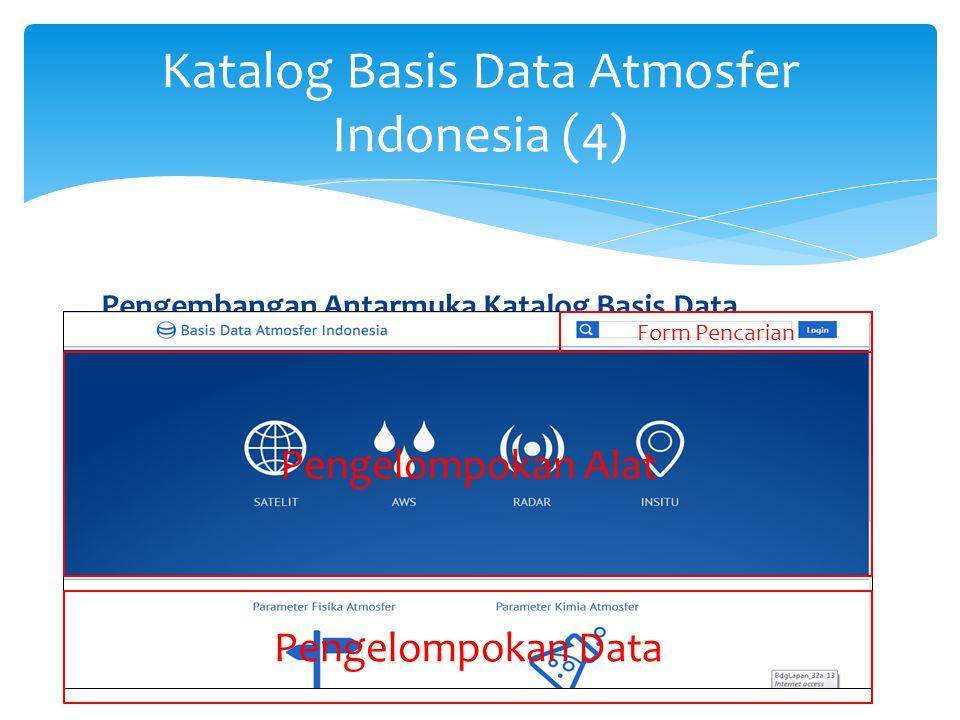 Katalog Basis Data Atmosfer Indonesia (4) Pengembangan Antarmuka Katalog Basis Data Atmosfer Indonesia 2013 Halaman Depan (bagian atas) Pengelompokan