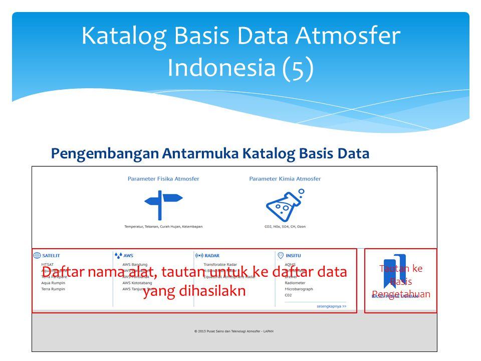 Katalog Basis Data Atmosfer Indonesia (5) Pengembangan Antarmuka Katalog Basis Data Atmosfer Indonesia 2013 Halaman Depan (bagian bawah) Daftar nama a